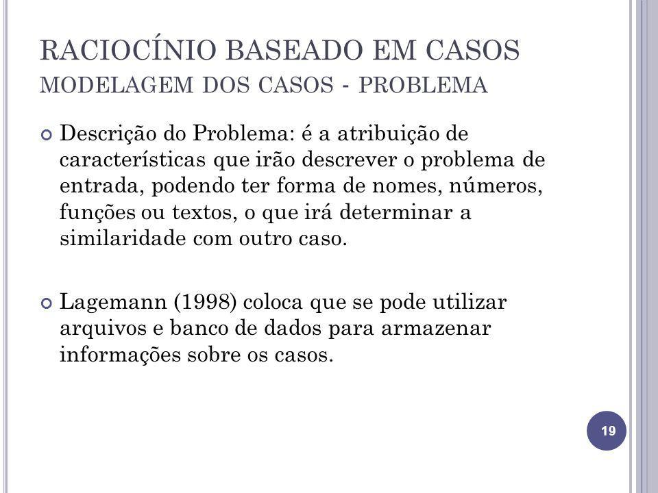 RACIOCÍNIO BASEADO EM CASOS modelagem dos casos - problema