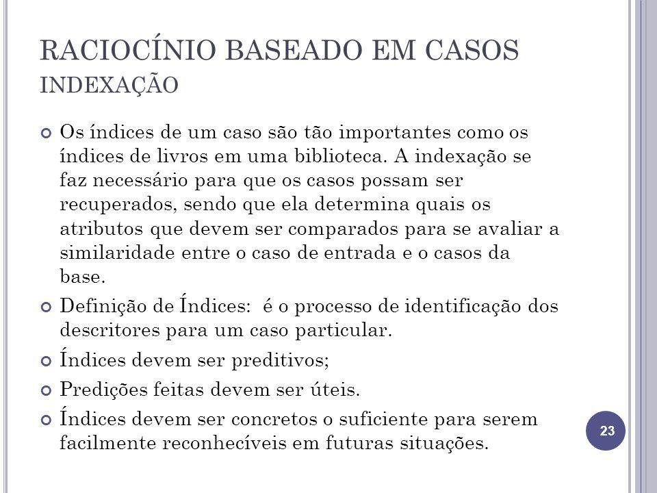 RACIOCÍNIO BASEADO EM CASOS indexação