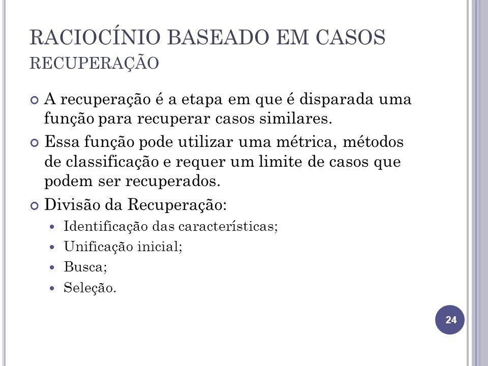 RACIOCÍNIO BASEADO EM CASOS recuperação