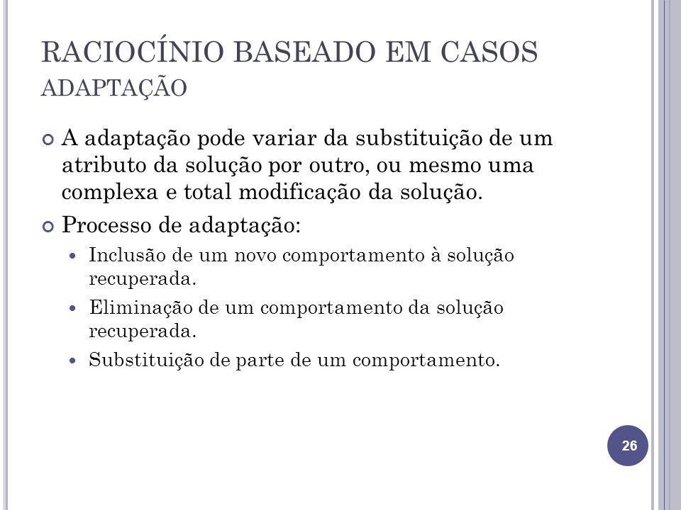 RACIOCÍNIO BASEADO EM CASOS adaptação