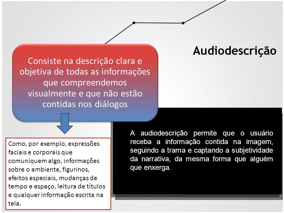 Audiodescrição Consiste na descrição clara e objetiva de todas as informações que compreendemos visualmente e que não estão contidas nos diálogos.