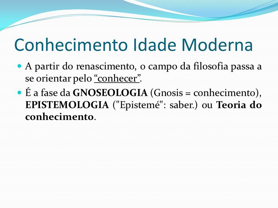Conhecimento Idade Moderna