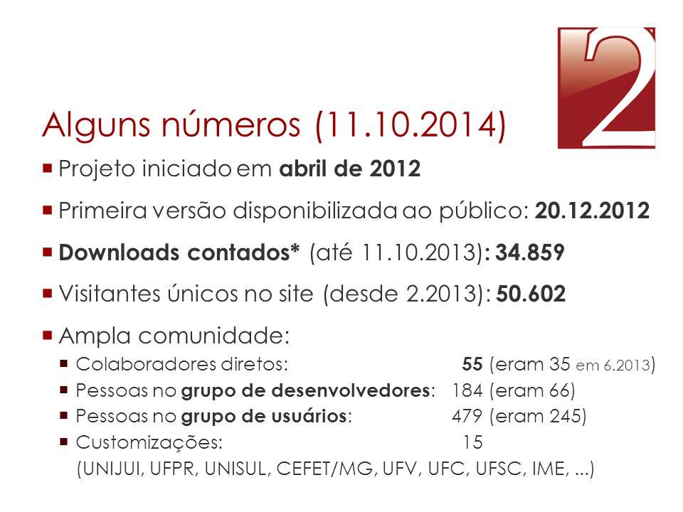 Alguns números (11.10.2014) Projeto iniciado em abril de 2012
