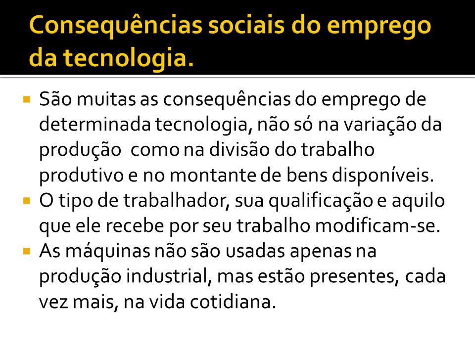 Consequências sociais do emprego da tecnologia.