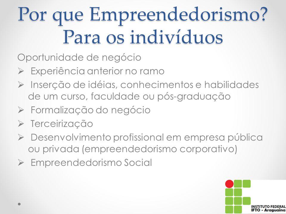 Por que Empreendedorismo Para os indivíduos