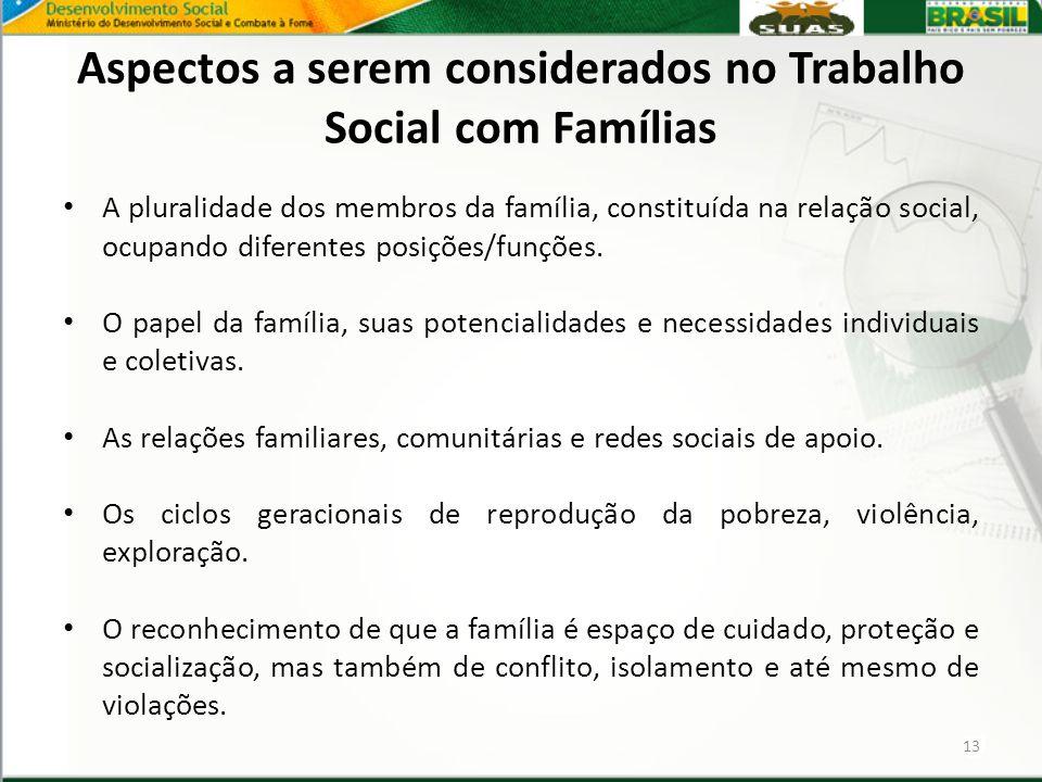 Aspectos a serem considerados no Trabalho Social com Famílias