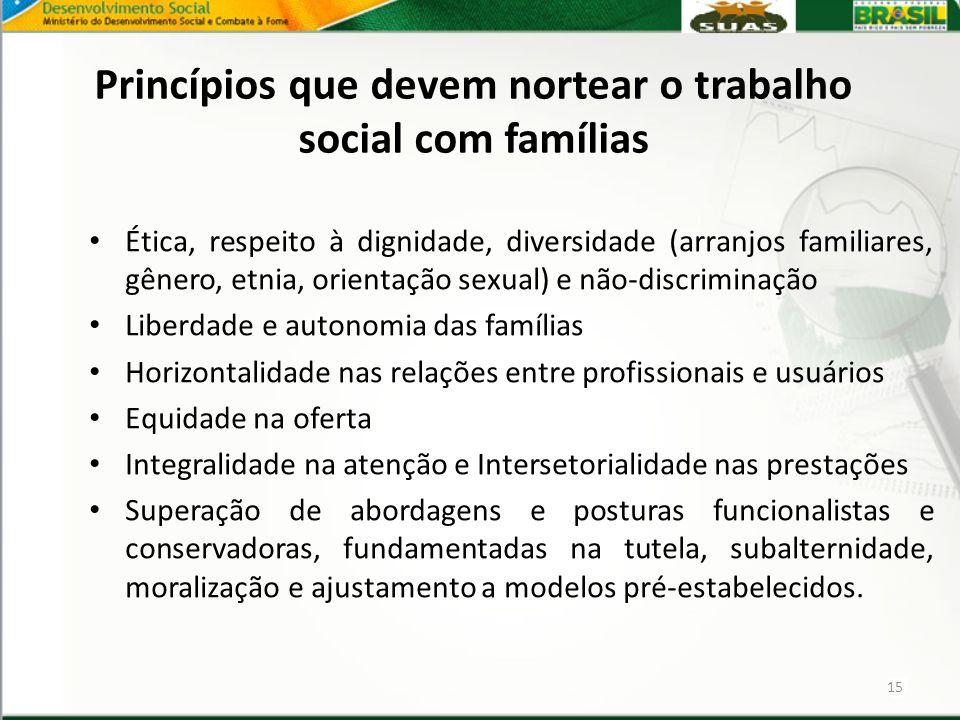 Princípios que devem nortear o trabalho social com famílias