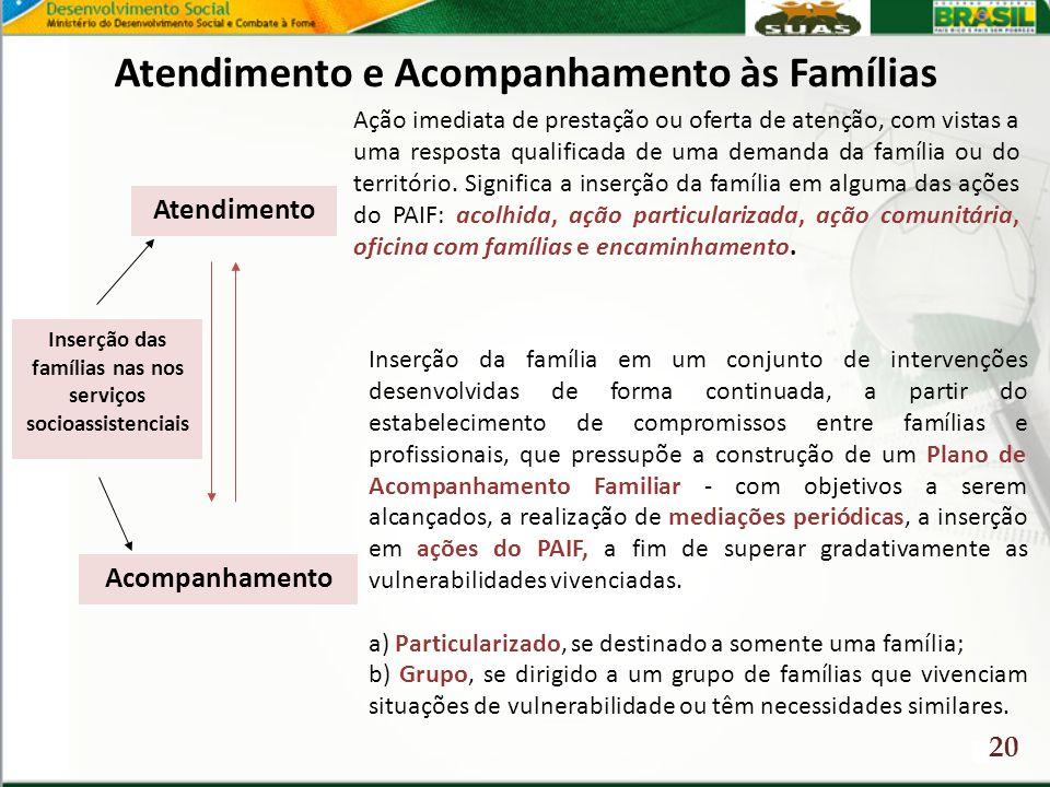 Inserção das famílias nas nos serviços socioassistenciais