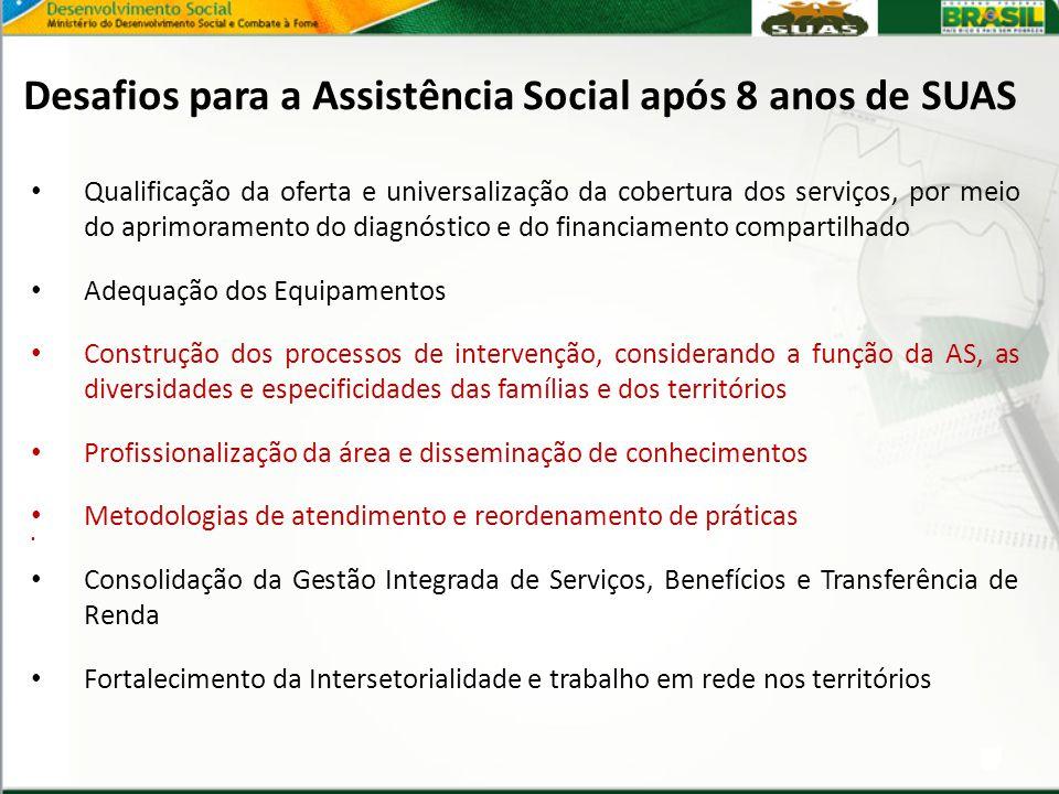 Desafios para a Assistência Social após 8 anos de SUAS