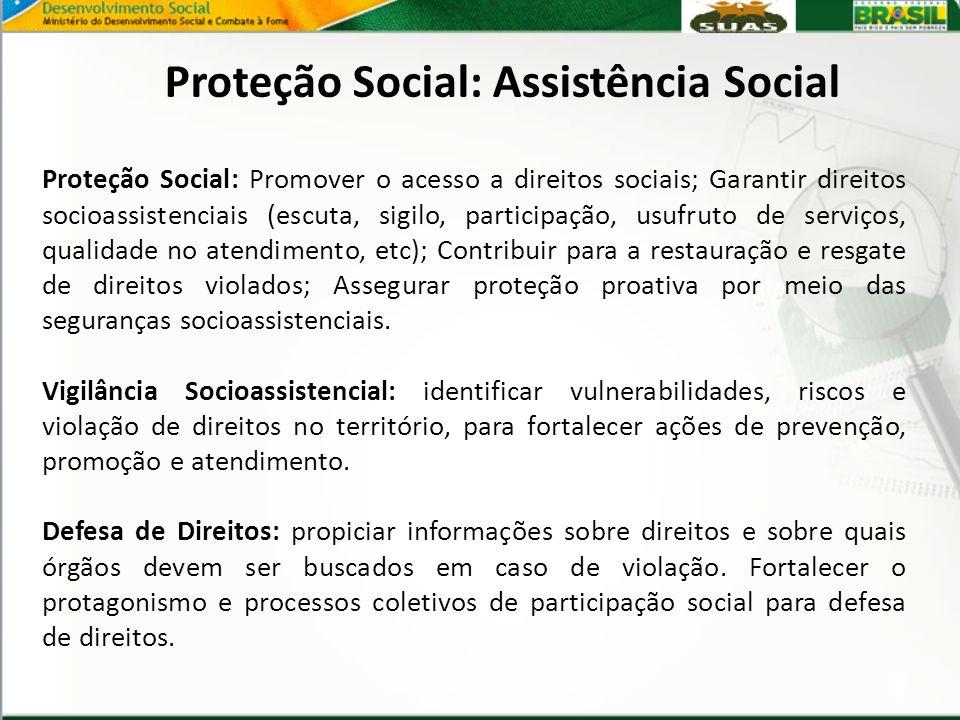 Proteção Social: Assistência Social