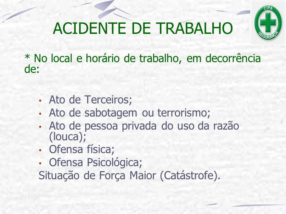 ACIDENTE DE TRABALHO * No local e horário de trabalho, em decorrência de: Ato de Terceiros; Ato de sabotagem ou terrorismo;