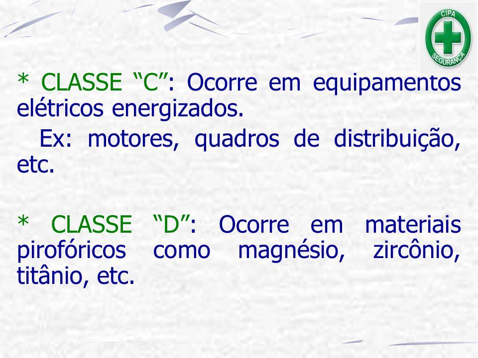 Ex: motores, quadros de distribuição, etc.