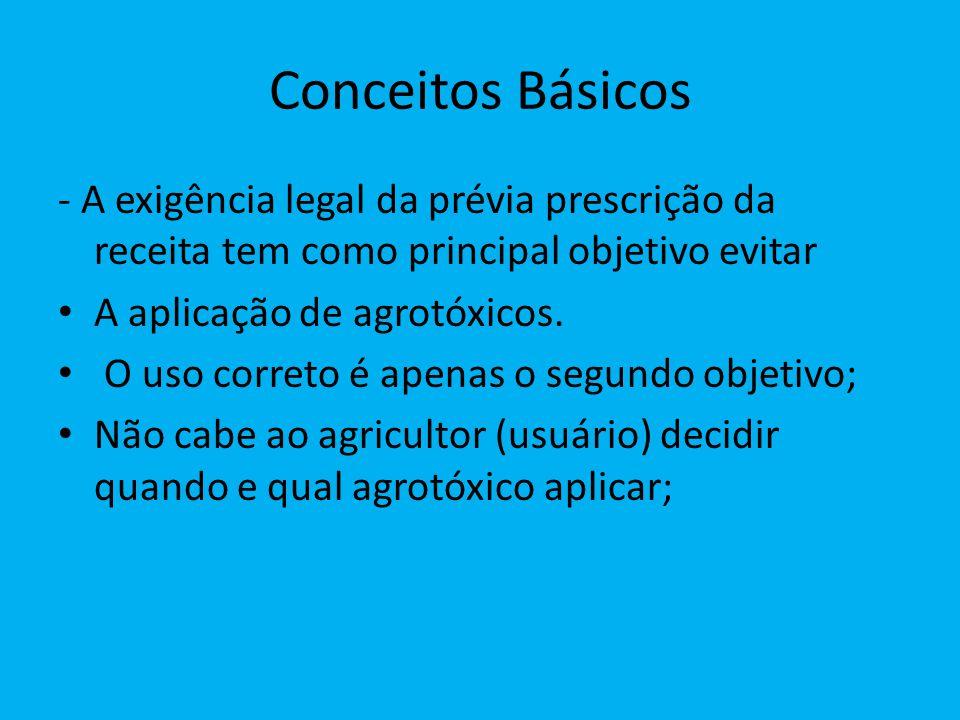 Conceitos Básicos - A exigência legal da prévia prescrição da receita tem como principal objetivo evitar.