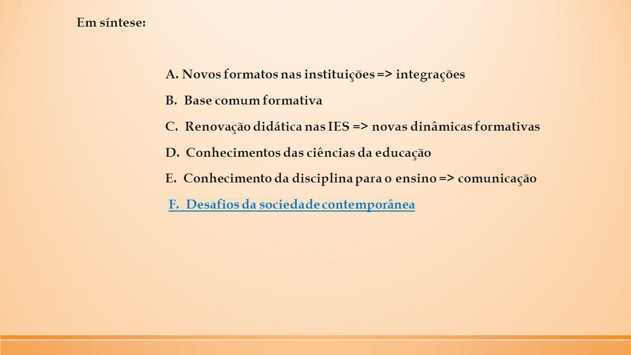 Em síntese: A. Novos formatos nas instituições => integrações B
