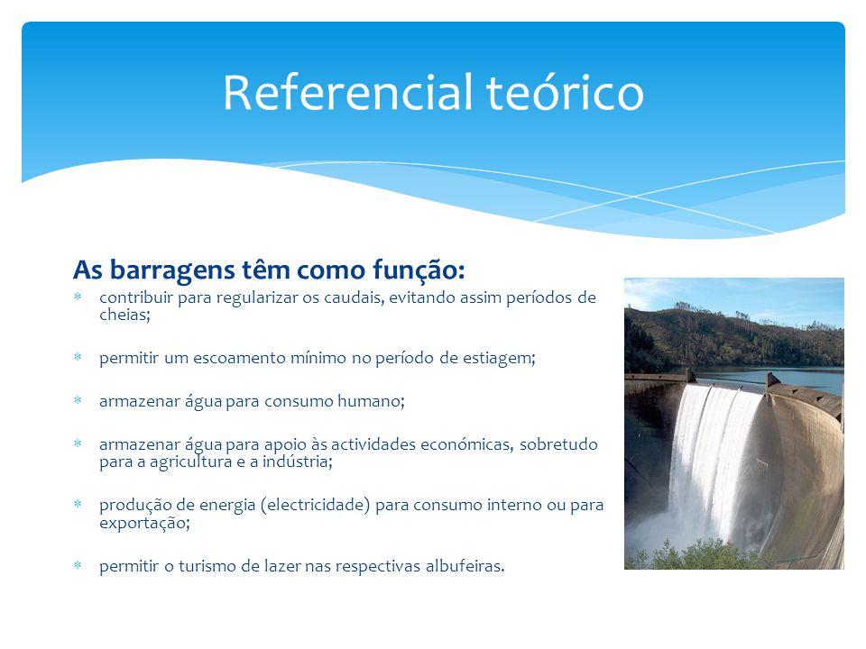 Referencial teórico As barragens têm como função: