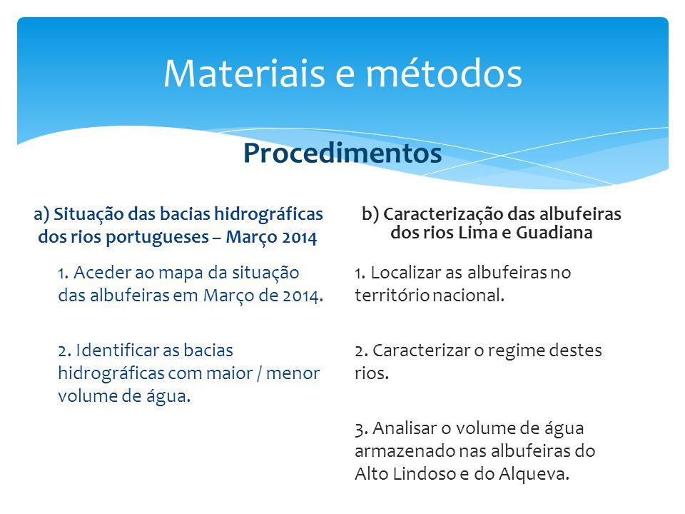 Materiais e métodos Procedimentos