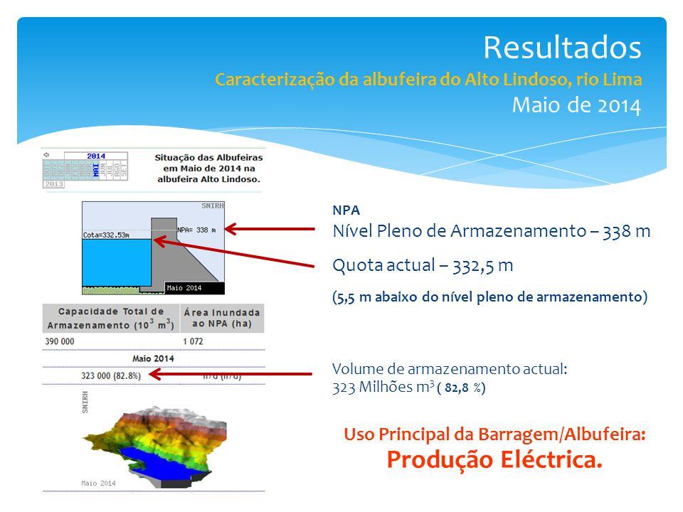 Uso Principal da Barragem/Albufeira: Produção Eléctrica.