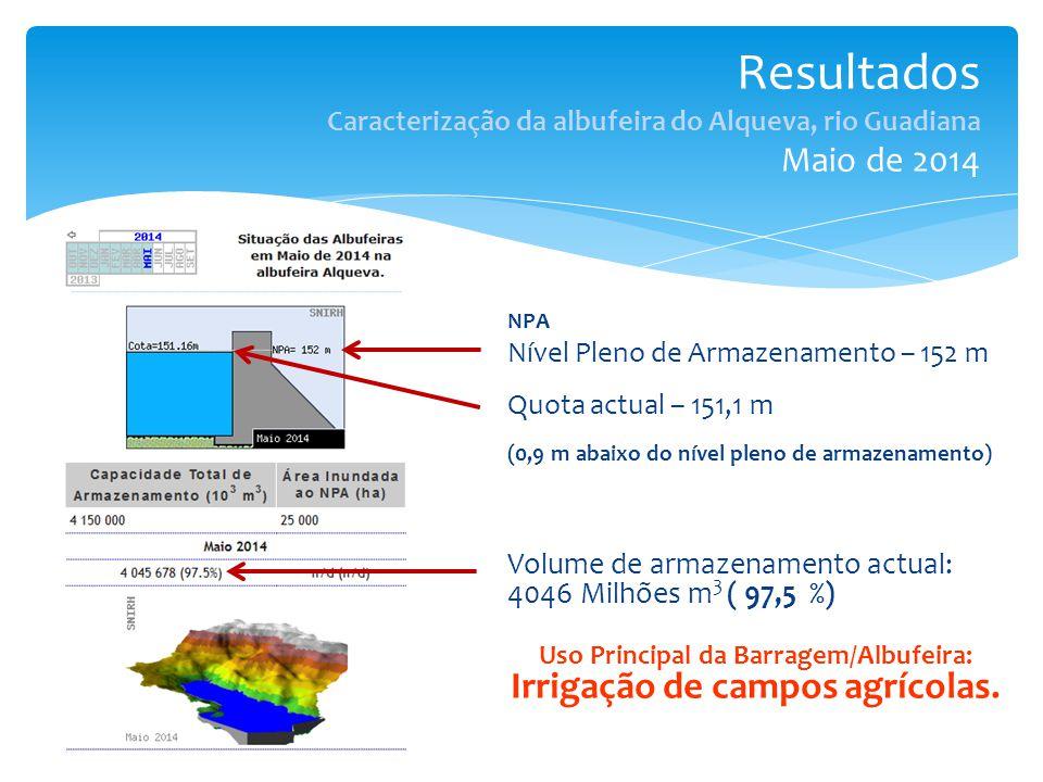 Uso Principal da Barragem/Albufeira: Irrigação de campos agrícolas.