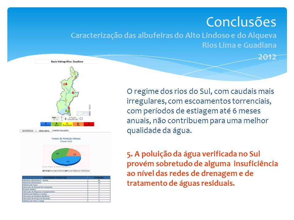Conclusões Caracterização das albufeiras do Alto Lindoso e do Alqueva Rios Lima e Guadiana 2012