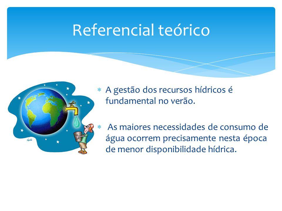 Referencial teórico A gestão dos recursos hídricos é fundamental no verão.