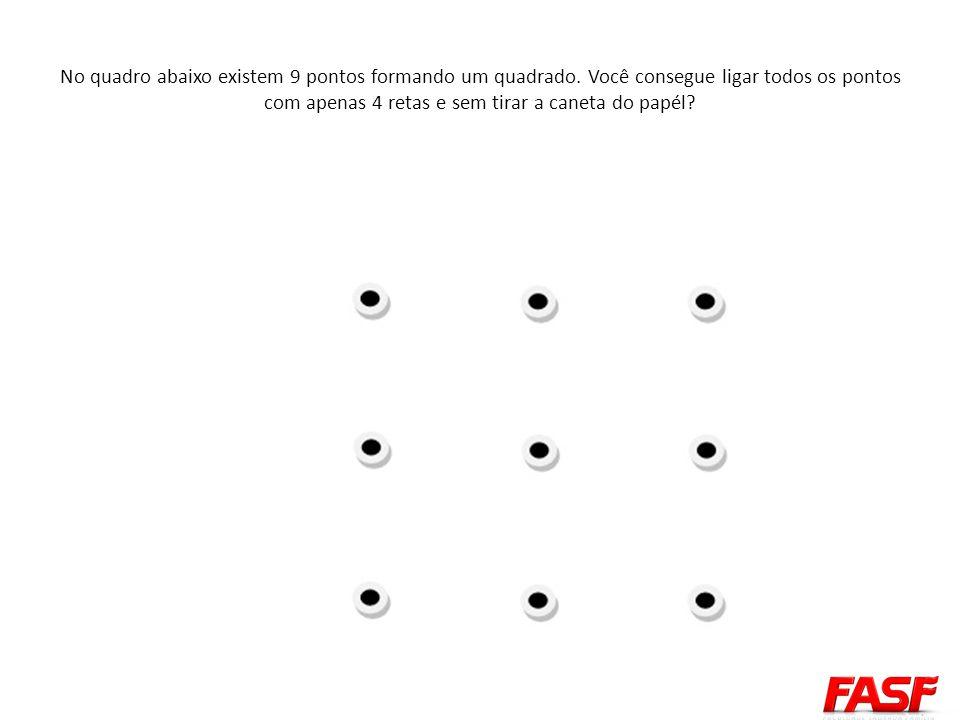 No quadro abaixo existem 9 pontos formando um quadrado