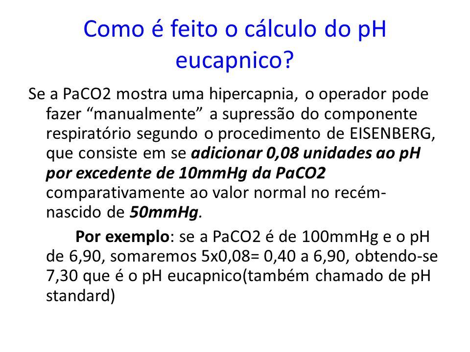Como é feito o cálculo do pH eucapnico