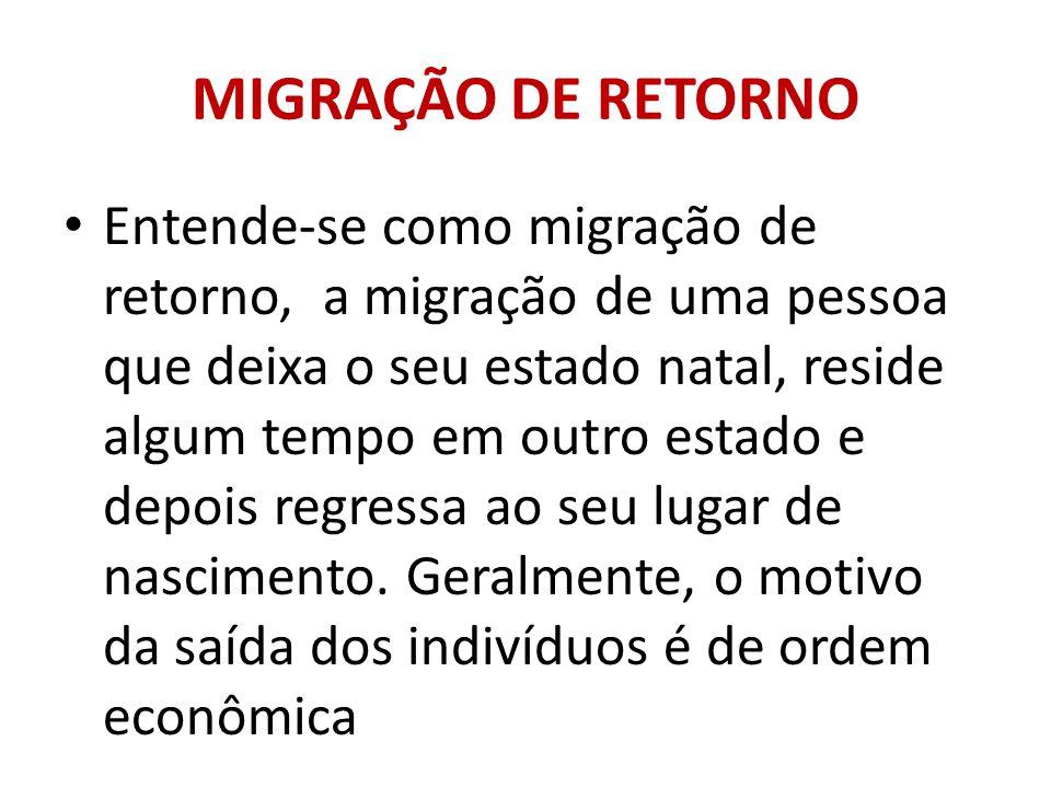 MIGRAÇÃO DE RETORNO
