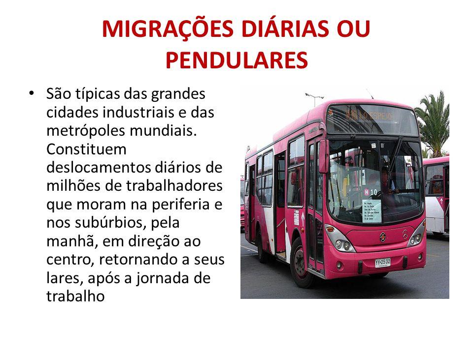 MIGRAÇÕES DIÁRIAS OU PENDULARES