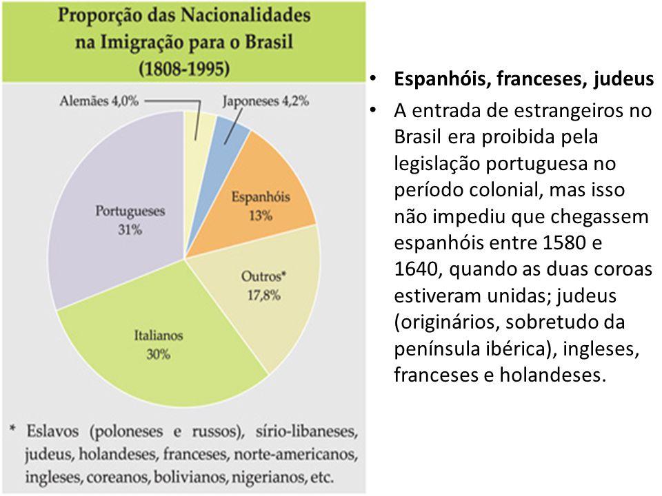 Espanhóis, franceses, judeus