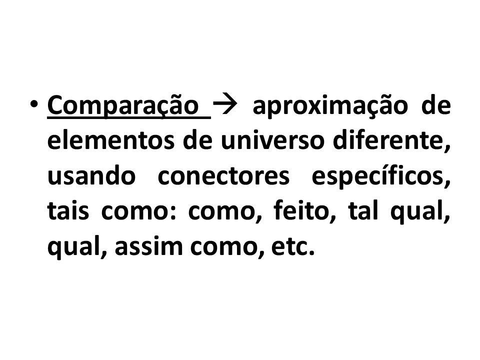Comparação  aproximação de elementos de universo diferente, usando conectores específicos, tais como: como, feito, tal qual, qual, assim como, etc.