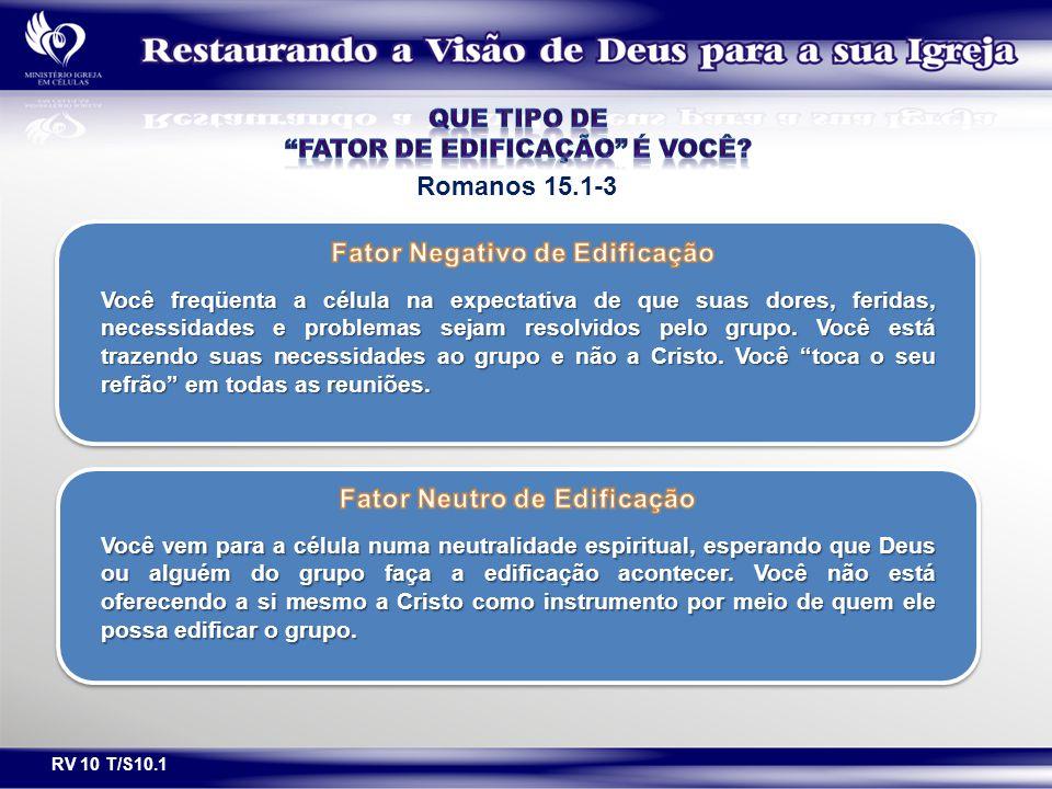 Fator Negativo de Edificação Fator Neutro de Edificação