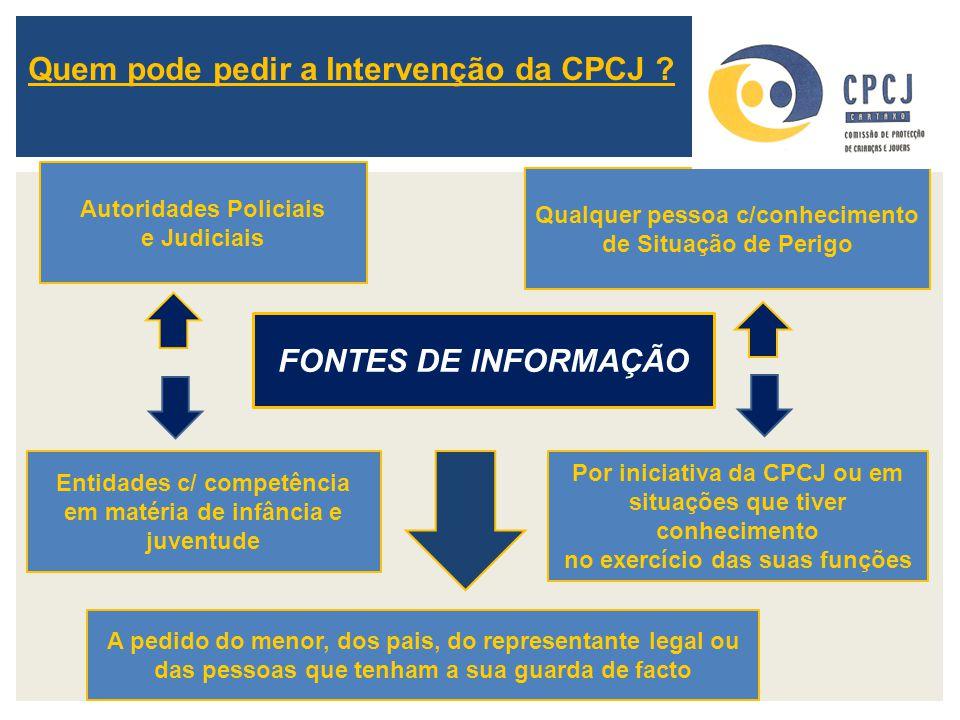 Quem pode pedir a Intervenção da CPCJ