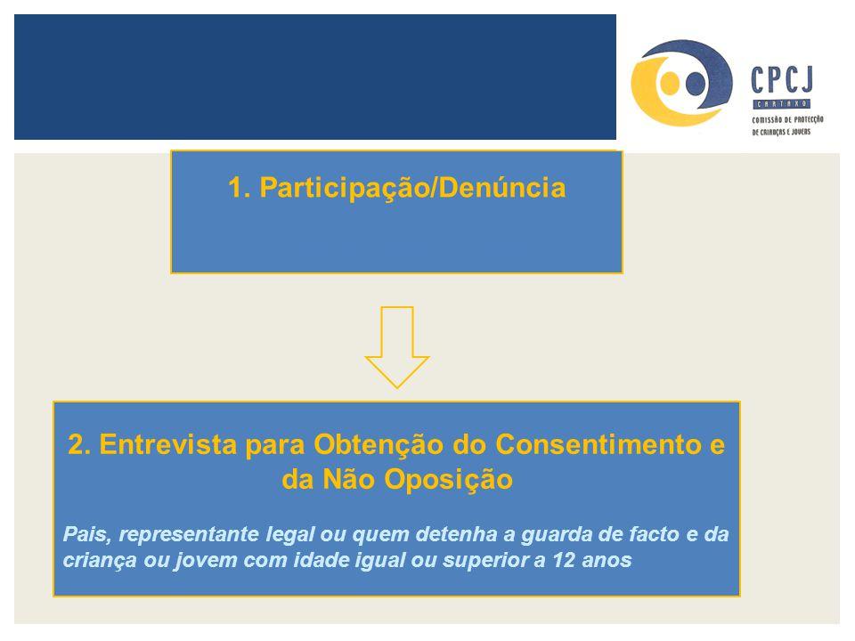 Participação/Denúncia