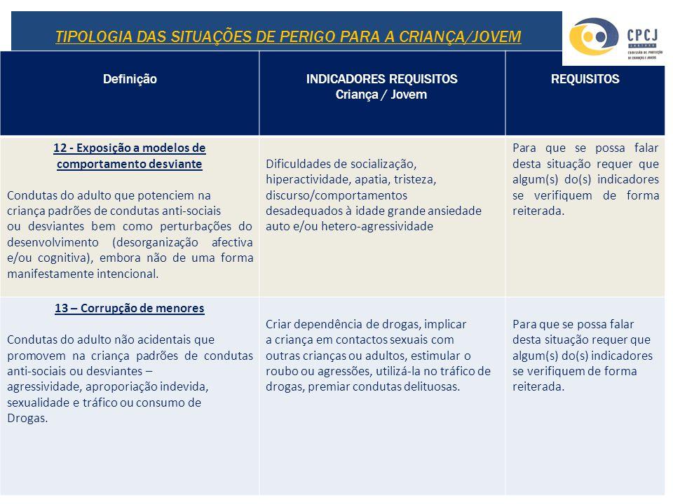 12 - Exposição a modelos de comportamento desviante