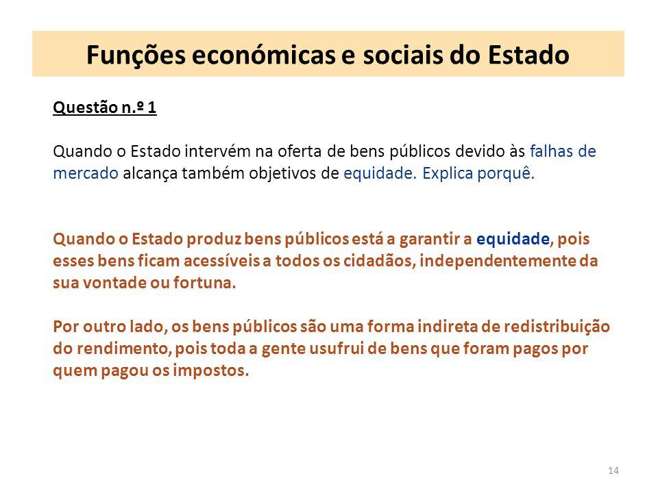 Funções económicas e sociais do Estado