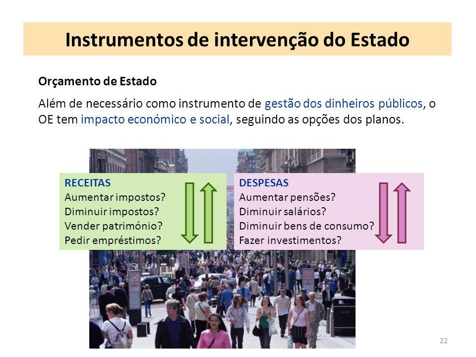 Instrumentos de intervenção do Estado