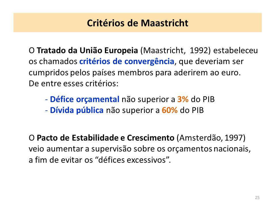 Critérios de Maastricht