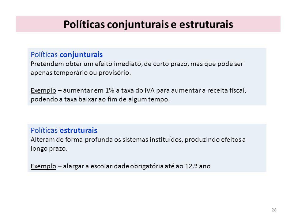 Políticas conjunturais e estruturais