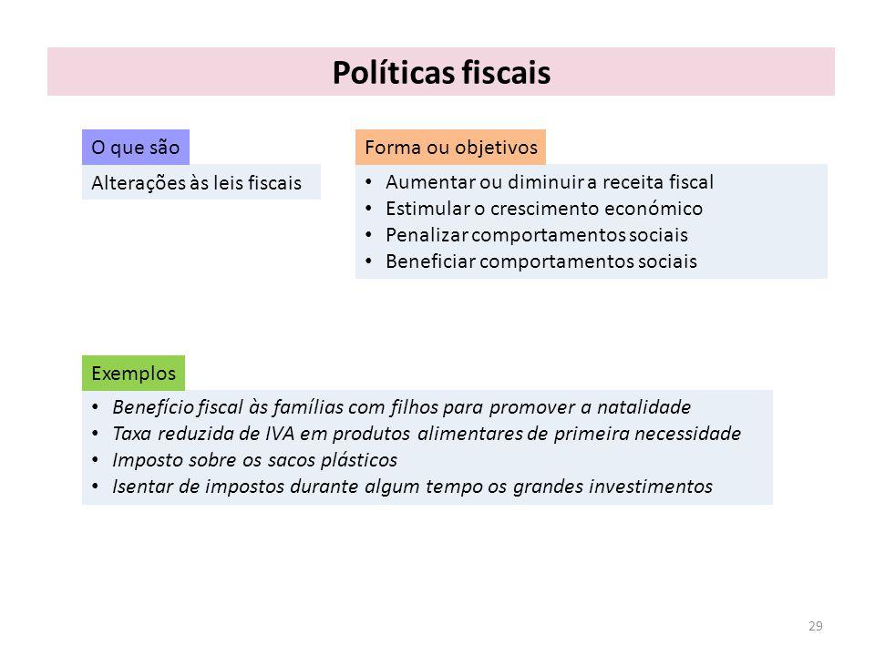 Políticas fiscais O que são Forma ou objetivos