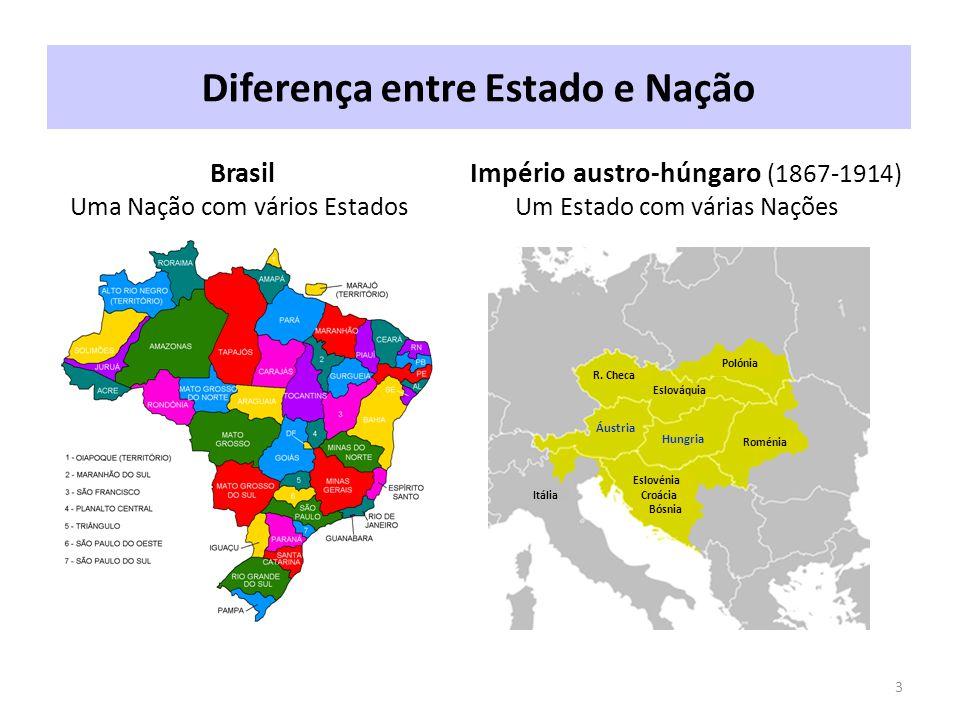 Diferença entre Estado e Nação