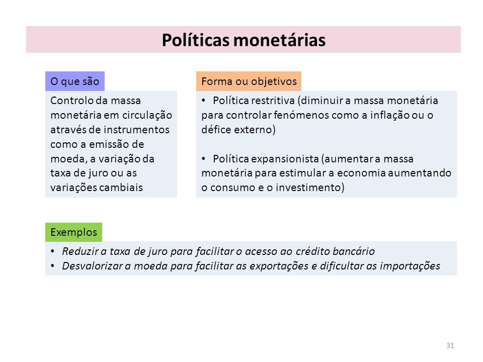 Políticas monetárias O que são Forma ou objetivos