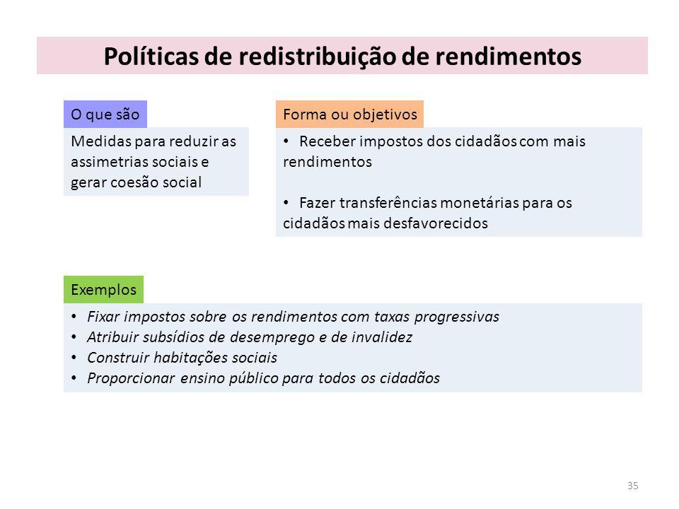 Políticas de redistribuição de rendimentos