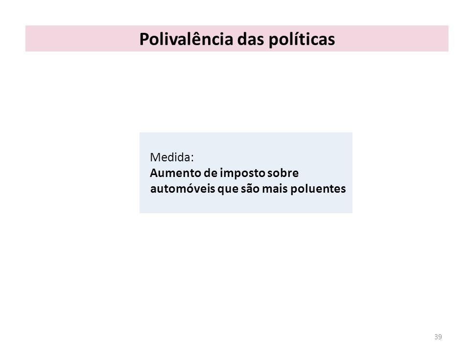 Polivalência das políticas