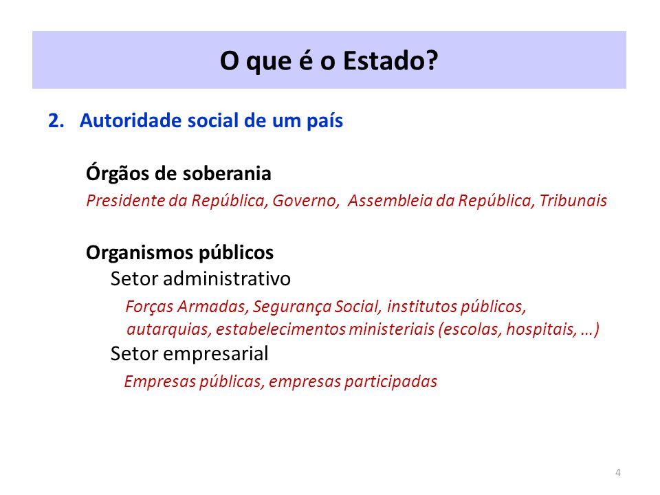 O que é o Estado 2. Autoridade social de um país Órgãos de soberania