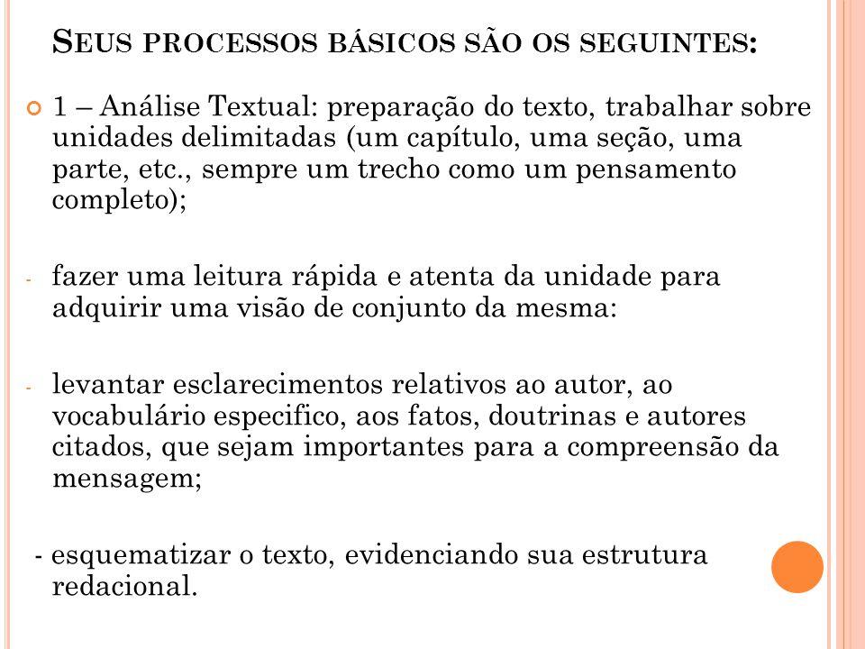 Seus processos básicos são os seguintes: