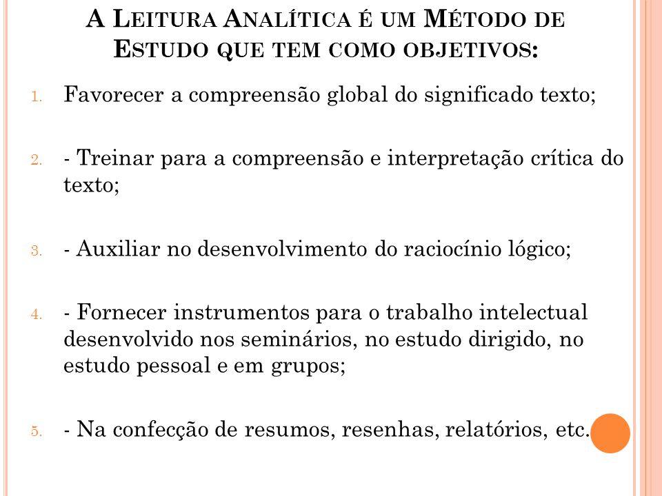 A Leitura Analítica é um Método de Estudo que tem como objetivos: