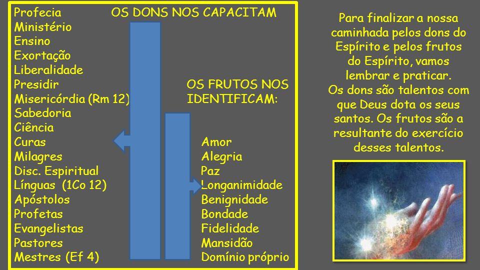 Profecia OS DONS NOS CAPACITAM Ministério