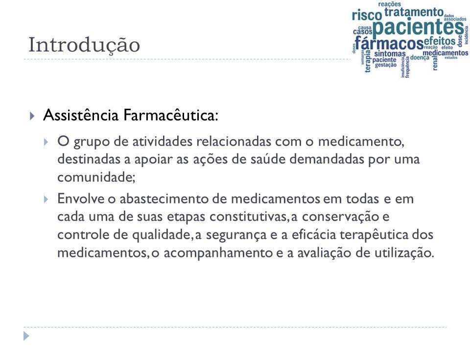 Introdução Assistência Farmacêutica: