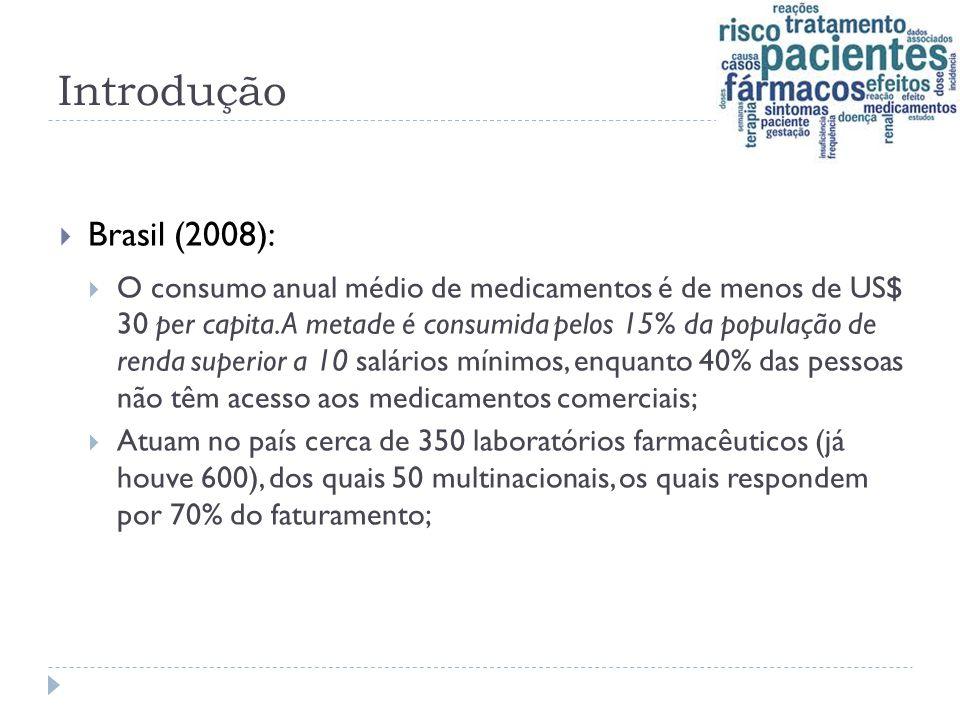 Introdução Brasil (2008):