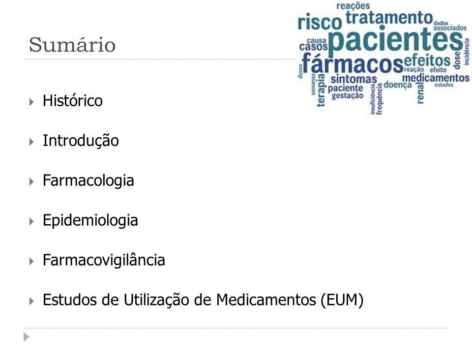 Sumário Histórico Introdução Farmacologia Epidemiologia